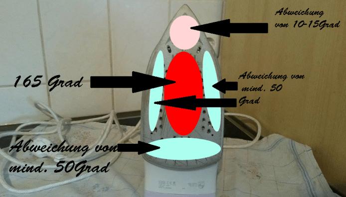 dbf4bce088 Heute soll es mal um ein paar Tipps zum aufbügeln von Bügelbildern gehen.  Vor einiger Zeit schrieben mich mehrere Damen an, dass Ihre Bügelbilder  sich an ...